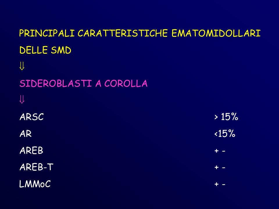 PRINCIPALI CARATTERISTICHE EMATOMIDOLLARI DELLE SMD SIDEROBLASTI A COROLLA ARSC> 15% AR<15% AREB+ - AREB-T+ - LMMoC+ -