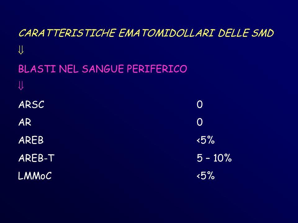 CARATTERISTICHE EMATOMIDOLLARI DELLE SMD BLASTI NEL SANGUE PERIFERICO ARSC0 AR0 AREB<5% AREB-T5 – 10% LMMoC<5%