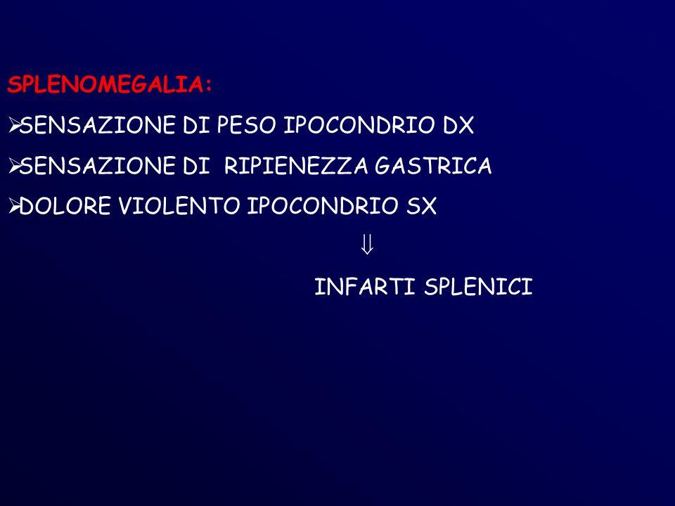 SPLENOMEGALIA: SENSAZIONE DI PESO IPOCONDRIO DX SENSAZIONE DI RIPIENEZZA GASTRICA DOLORE VIOLENTO IPOCONDRIO SX INFARTI SPLENICI