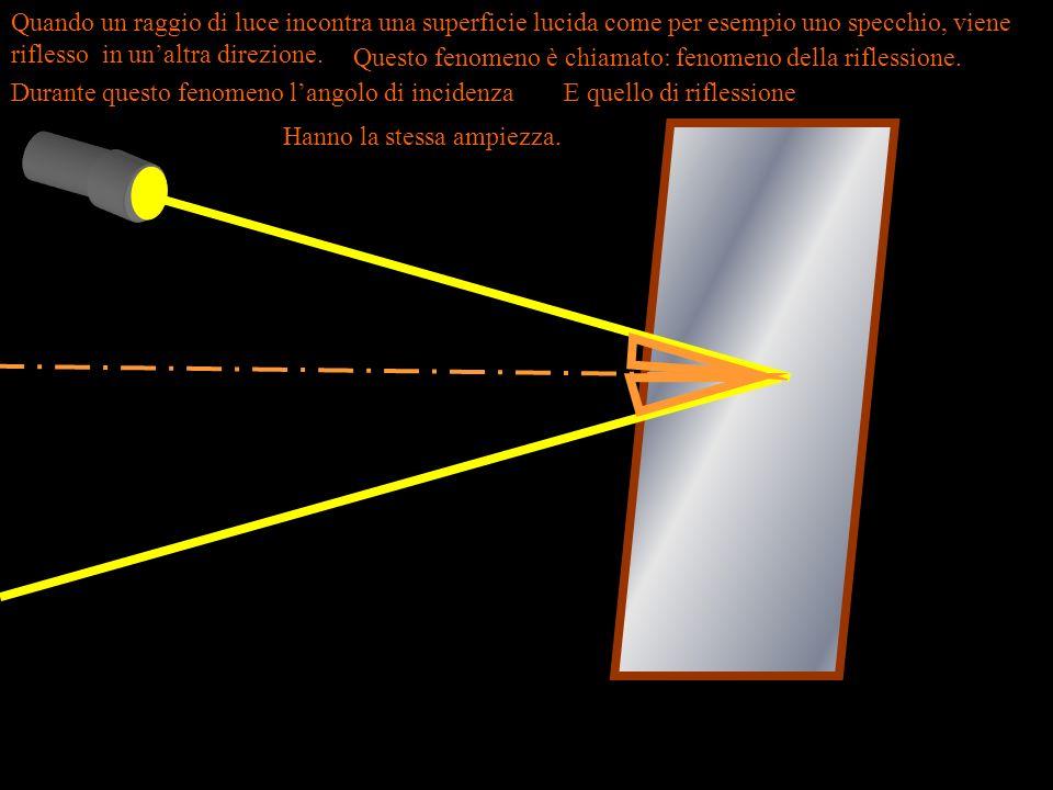 Quando un raggio di luce incontra una superficie lucida come per esempio uno specchio, viene riflesso in unaltra direzione.
