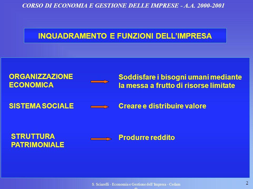 2 S. Sciarelli - Economia e Gestione dellImpresa - Cedam INQUADRAMENTO E FUNZIONI DELLIMPRESA Soddisfare i bisogni umani mediante la messa a frutto di