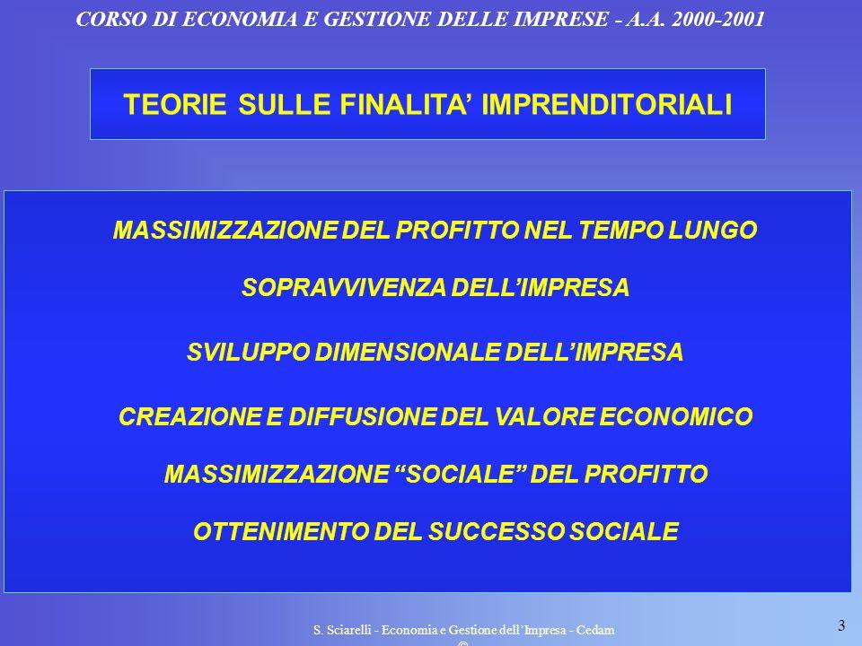 3 S. Sciarelli - Economia e Gestione dellImpresa - Cedam CORSO DI ECONOMIA E GESTIONE DELLE IMPRESE - A.A. 2000-2001 TEORIE SULLE FINALITA IMPRENDITOR