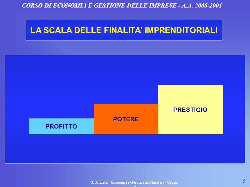 5 S. Sciarelli - Economia e Gestione dellImpresa - Cedam CORSO DI ECONOMIA E GESTIONE DELLE IMPRESE - A.A. 2000-2001 LA SCALA DELLE FINALITA IMPRENDIT