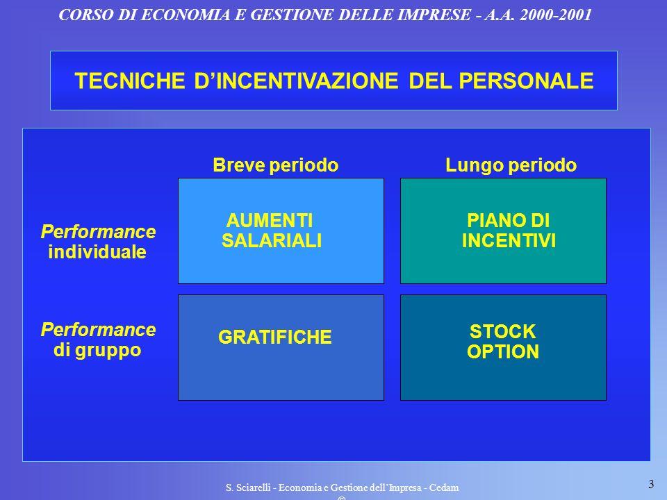 3 S. Sciarelli - Economia e Gestione dellImpresa - Cedam CORSO DI ECONOMIA E GESTIONE DELLE IMPRESE - A.A. 2000-2001 TECNICHE DINCENTIVAZIONE DEL PERS