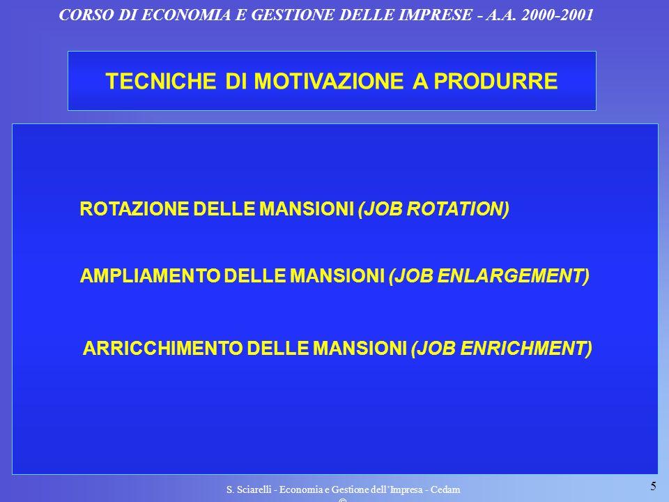 5 S. Sciarelli - Economia e Gestione dellImpresa - Cedam CORSO DI ECONOMIA E GESTIONE DELLE IMPRESE - A.A. 2000-2001 TECNICHE DI MOTIVAZIONE A PRODURR