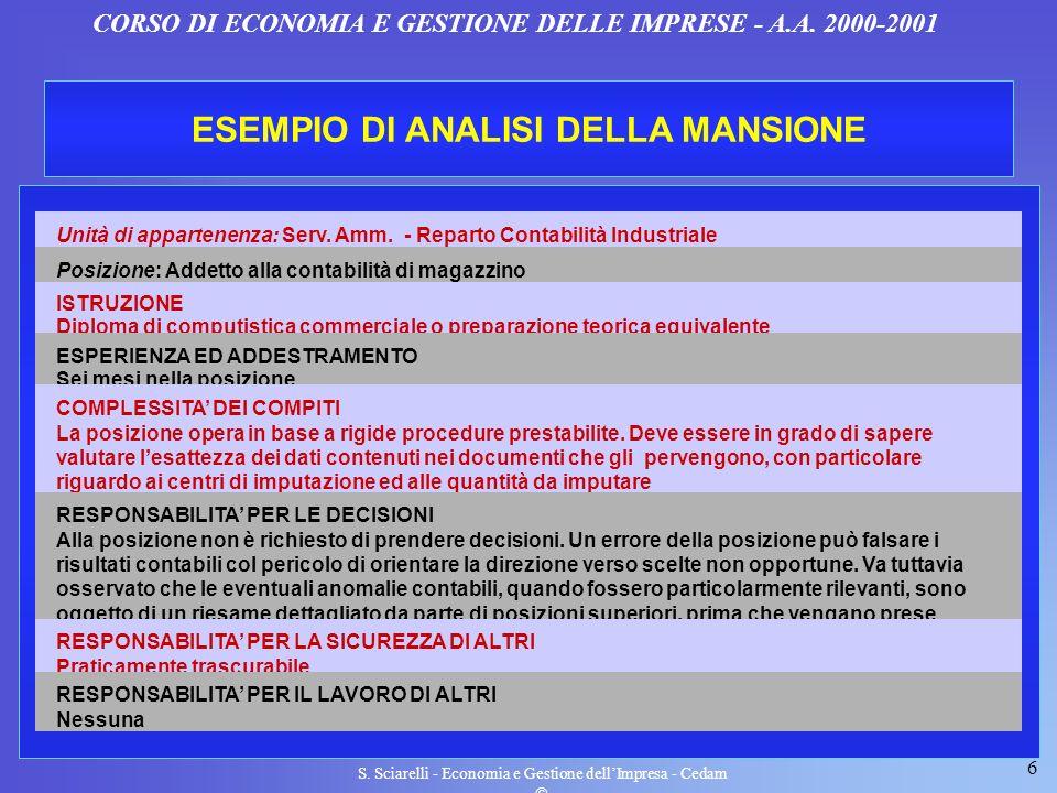 6 S. Sciarelli - Economia e Gestione dellImpresa - Cedam CORSO DI ECONOMIA E GESTIONE DELLE IMPRESE - A.A. 2000-2001 ESEMPIO DI ANALISI DELLA MANSIONE