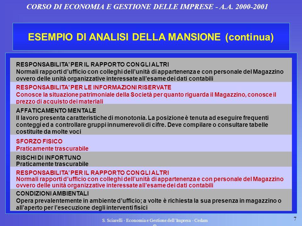 7 S. Sciarelli - Economia e Gestione dellImpresa - Cedam CORSO DI ECONOMIA E GESTIONE DELLE IMPRESE - A.A. 2000-2001 ESEMPIO DI ANALISI DELLA MANSIONE