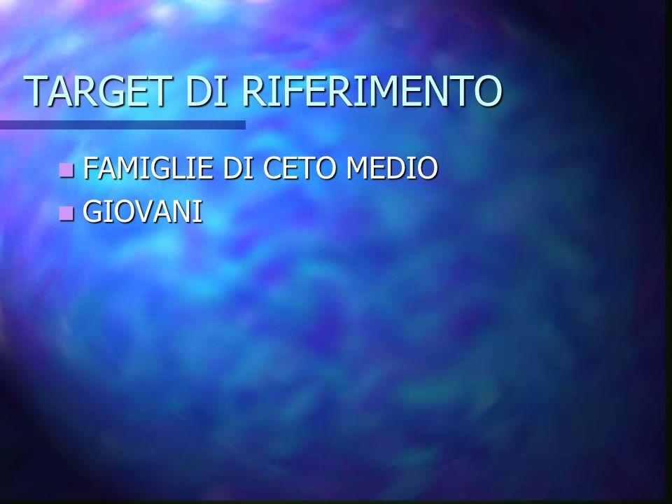 TARGET DI RIFERIMENTO FAMIGLIE DI CETO MEDIO FAMIGLIE DI CETO MEDIO GIOVANI GIOVANI