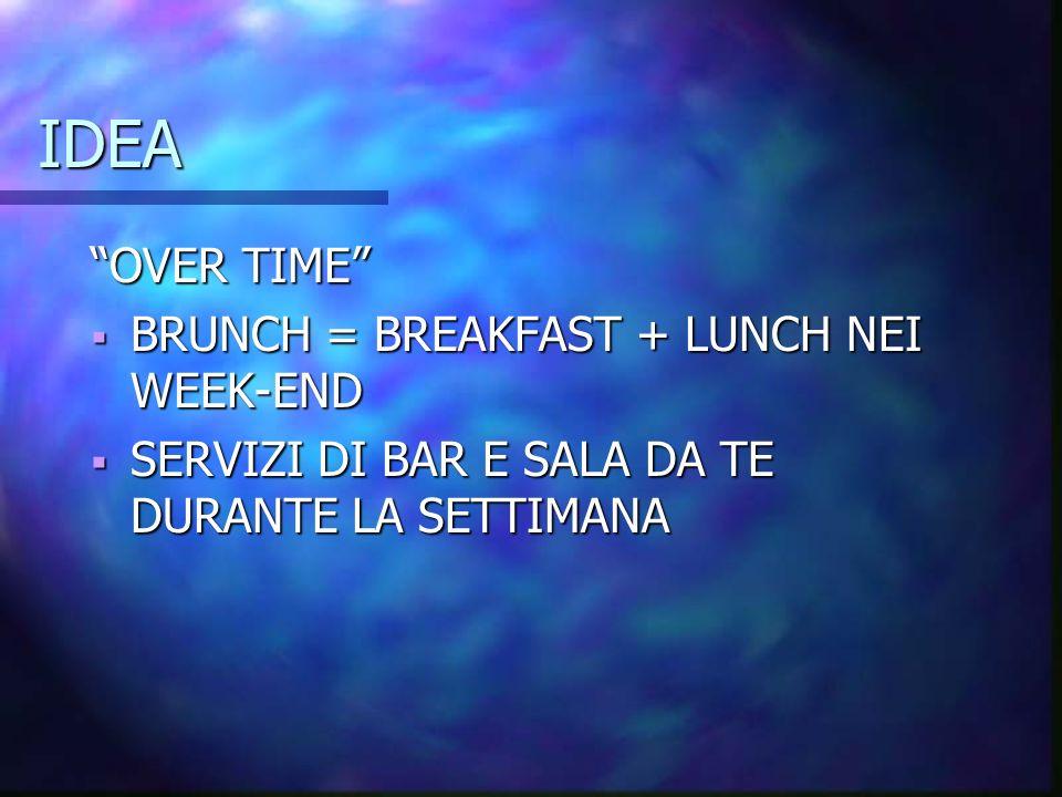 IDEA OVER TIME BRUNCH = BREAKFAST + LUNCH NEI WEEK-END BRUNCH = BREAKFAST + LUNCH NEI WEEK-END SERVIZI DI BAR E SALA DA TE DURANTE LA SETTIMANA SERVIZ