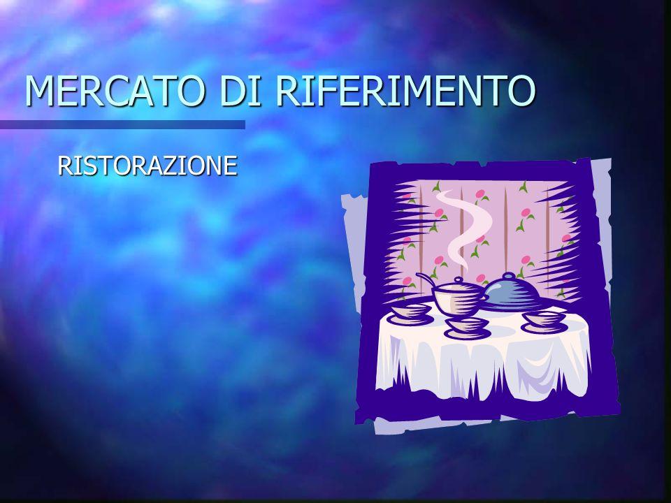 MERCATO DI RIFERIMENTO RISTORAZIONE