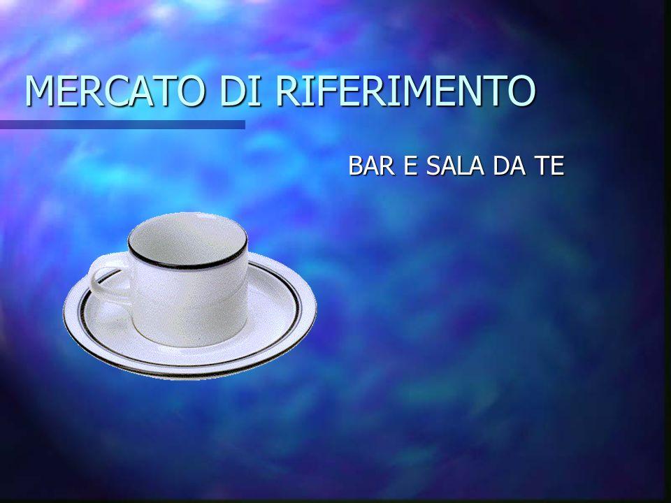 OBIETTIVO PRINCIPALE CREARE UNA NICCHIA DI MERCATONICCHIA DI MERCATO