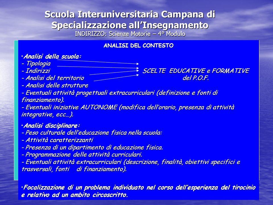 Scuola Interuniversitaria Campana di Specializzazione allInsegnamento INDIRIZZO: Scienze Motorie – 4° Modulo ANALISI DEL CONTESTO Analisi della scuola