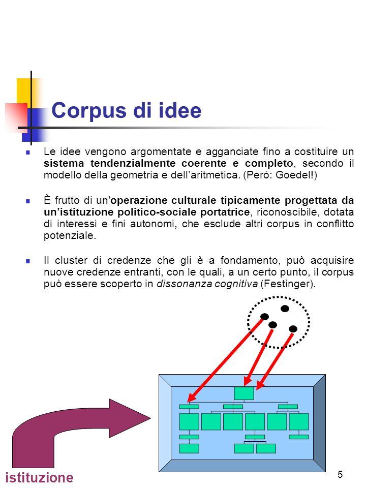 5 Corpus di idee Le idee vengono argomentate e agganciate fino a costituire un sistema tendenzialmente coerente e completo, secondo il modello della geometria e dellaritmetica.