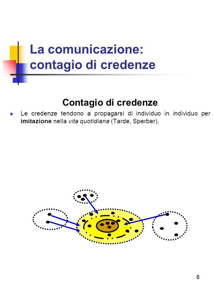 6 La comunicazione: contagio di credenze Contagio di credenze Le credenze tendono a propagarsi di individuo in individuo per imitazione nella vita quotidiana (Tarde, Sperber).