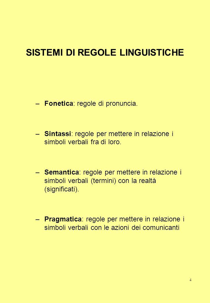 4 SISTEMI DI REGOLE LINGUISTICHE –Fonetica: regole di pronuncia. –Sintassi: regole per mettere in relazione i simboli verbali fra di loro. –Semantica: