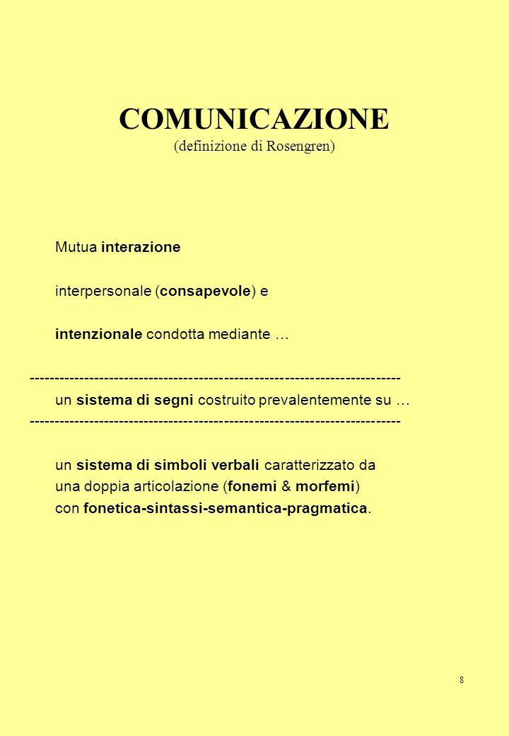 8 COMUNICAZIONE (definizione di Rosengren) Mutua interazione interpersonale (consapevole) e intenzionale condotta mediante … -------------------------
