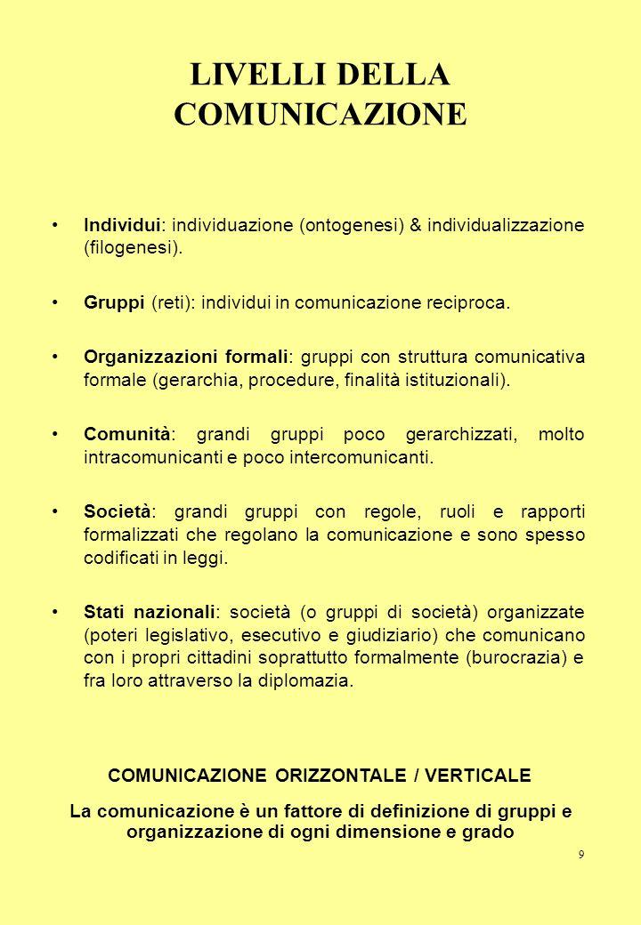 9 LIVELLI DELLA COMUNICAZIONE Individui: individuazione (ontogenesi) & individualizzazione (filogenesi). Gruppi (reti): individui in comunicazione rec