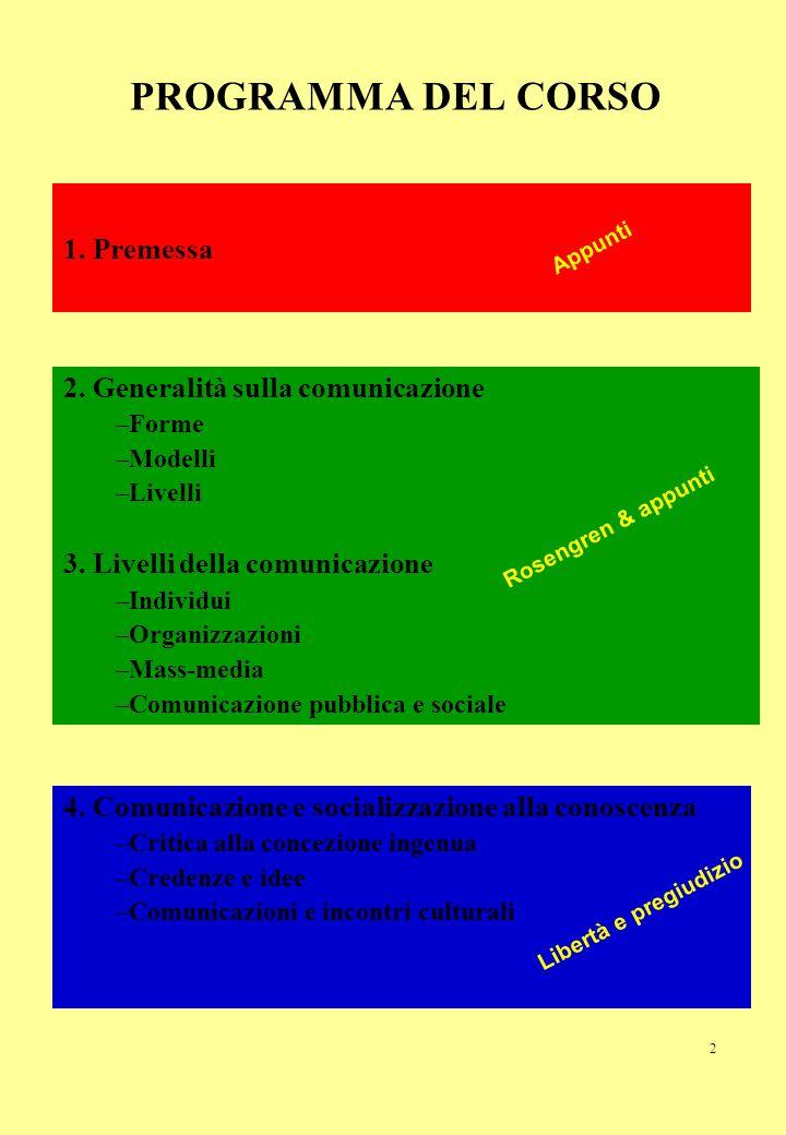 2 PROGRAMMA DEL CORSO 2. Generalità sulla comunicazione –Forme –Modelli –Livelli 3. Livelli della comunicazione –Individui –Organizzazioni –Mass-media