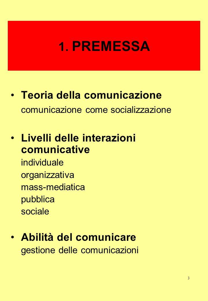 3 1. PREMESSA Teoria della comunicazione comunicazione come socializzazione Livelli delle interazioni comunicative individuale organizzativa mass-medi