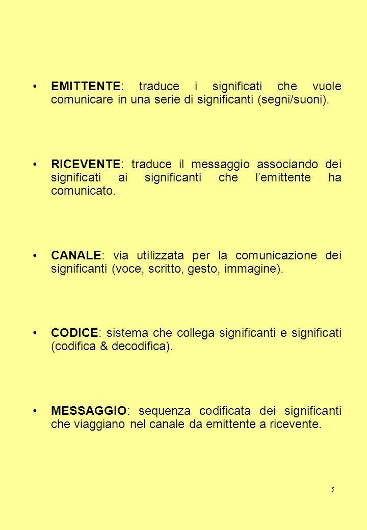 5 EMITTENTE: traduce i significati che vuole comunicare in una serie di significanti (segni/suoni). RICEVENTE: traduce il messaggio associando dei sig