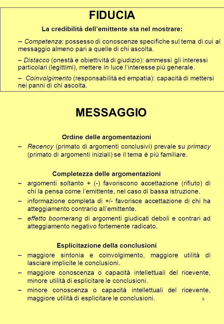 9 MESSAGGIO Ordine delle argomentazioni –Recency (primato di argomenti conclusivi) prevale su primacy (primato di argomenti iniziali) se il tema è più