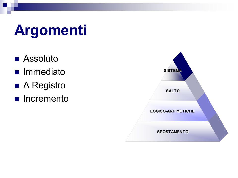 Argomenti Assoluto Immediato A Registro IncrementoSISTEMASALTO LOGICO- ARITMETICHE SPOSTAMENTO