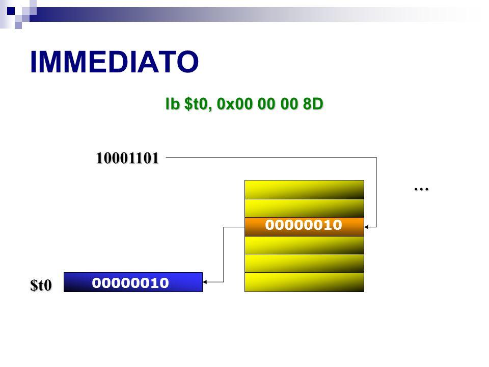 IMMEDIATO lb $t0, 0x00 00 00 8D … 10001101 00000010 $t0