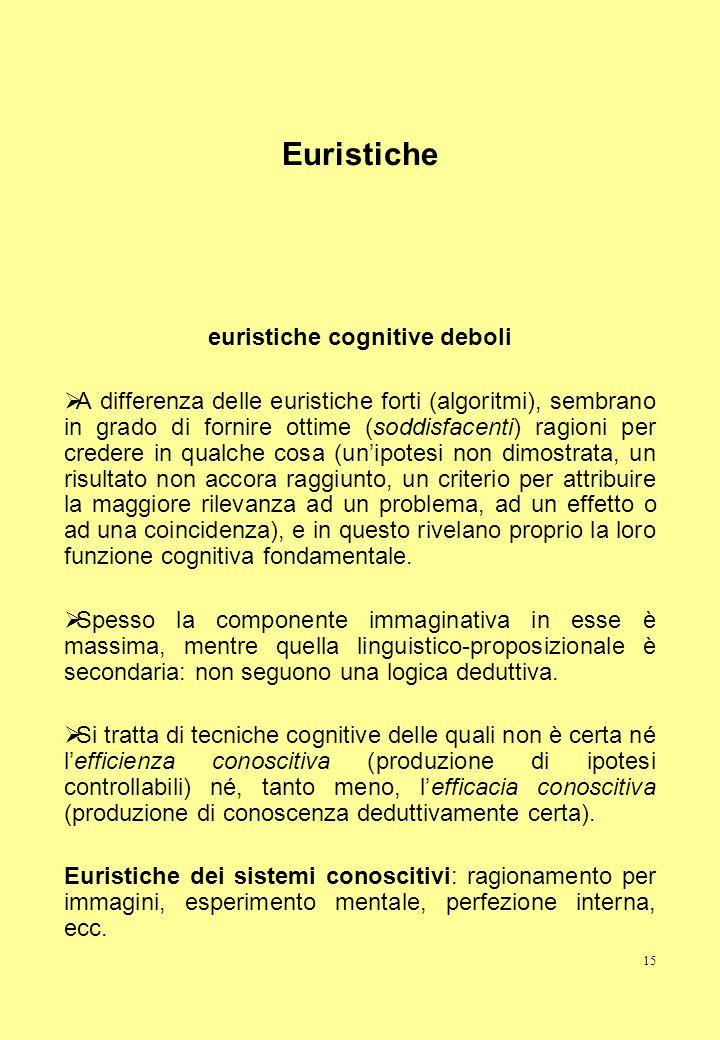 15 Euristiche euristiche cognitive deboli A differenza delle euristiche forti (algoritmi), sembrano in grado di fornire ottime (soddisfacenti) ragioni