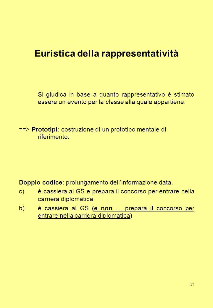 17 Euristica della rappresentatività Si giudica in base a quanto rappresentativo è stimato essere un evento per la classe alla quale appartiene. ==> P