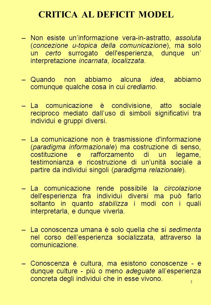 3 CRITICA AL DEFICIT MODEL –Non esiste uninformazione vera-in-astratto, assoluta (concezione u-topica della comunicazione), ma solo un certo surrogato