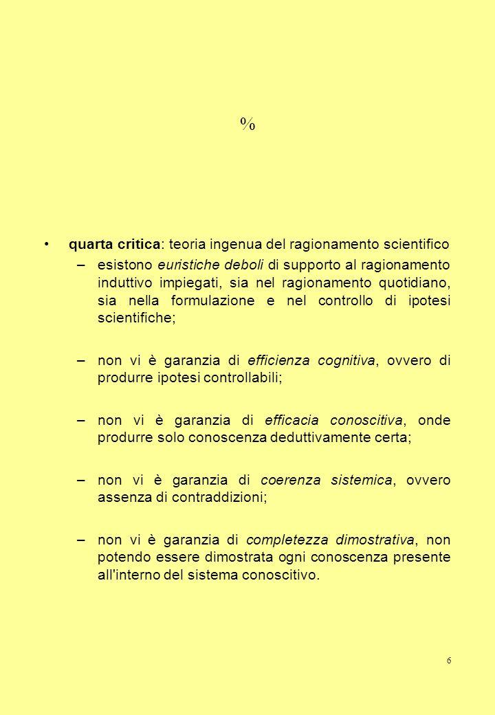 6 quarta critica: teoria ingenua del ragionamento scientifico –esistono euristiche deboli di supporto al ragionamento induttivo impiegati, sia nel rag