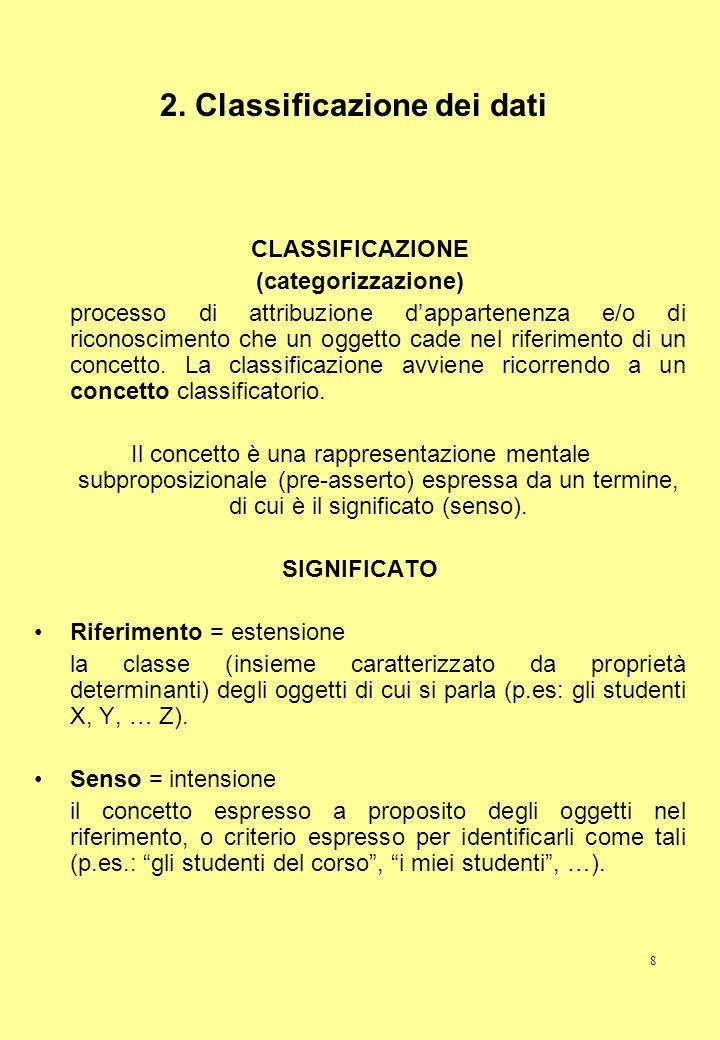 8 2. Classificazione dei dati CLASSIFICAZIONE (categorizzazione) processo di attribuzione dappartenenza e/o di riconoscimento che un oggetto cade nel