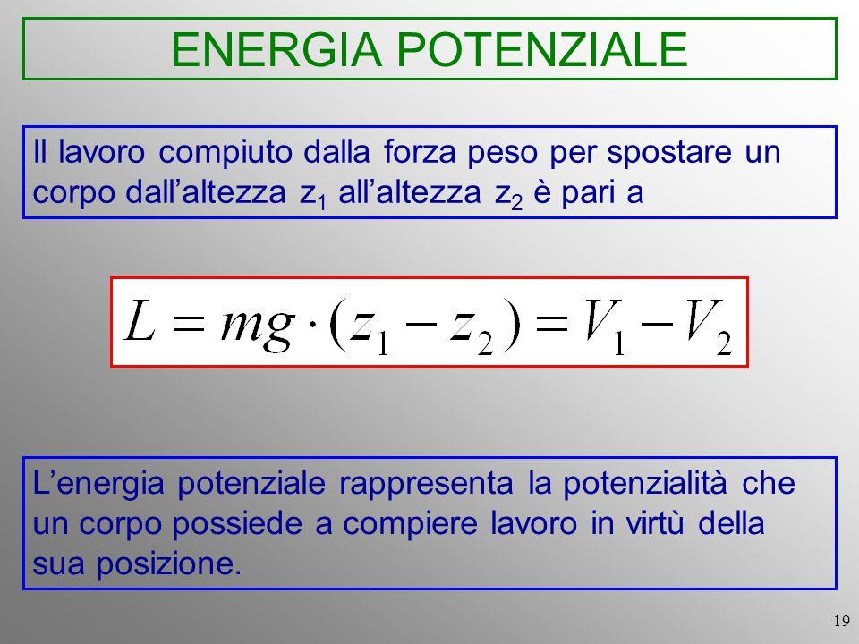 19 ENERGIA POTENZIALE Il lavoro compiuto dalla forza peso per spostare un corpo dallaltezza z 1 allaltezza z 2 è pari a Lenergia potenziale rappresent