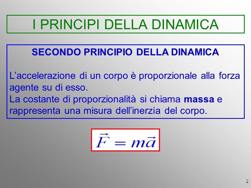 2 I PRINCIPI DELLA DINAMICA SECONDO PRINCIPIO DELLA DINAMICA Laccelerazione di un corpo è proporzionale alla forza agente su di esso. La costante di p