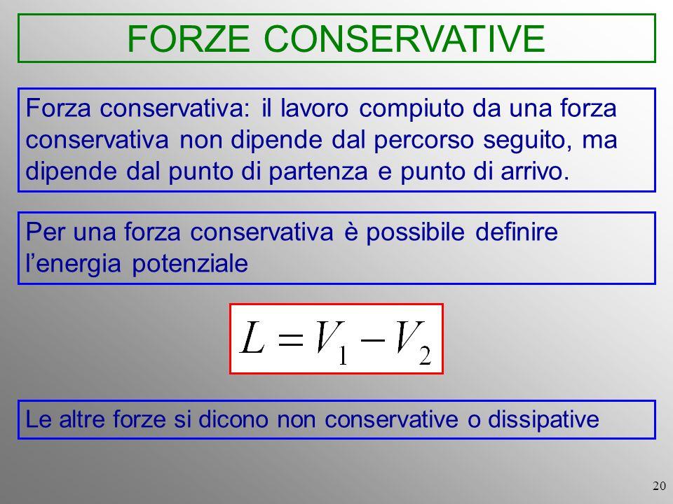 20 FORZE CONSERVATIVE Per una forza conservativa è possibile definire lenergia potenziale Le altre forze si dicono non conservative o dissipative Forz