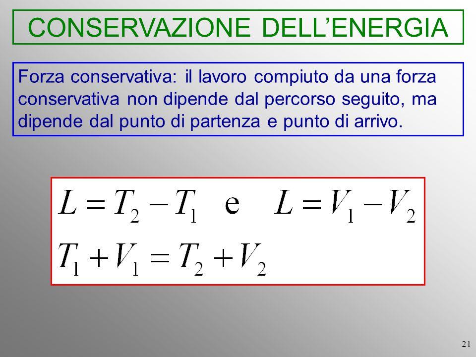 21 CONSERVAZIONE DELLENERGIA Forza conservativa: il lavoro compiuto da una forza conservativa non dipende dal percorso seguito, ma dipende dal punto d