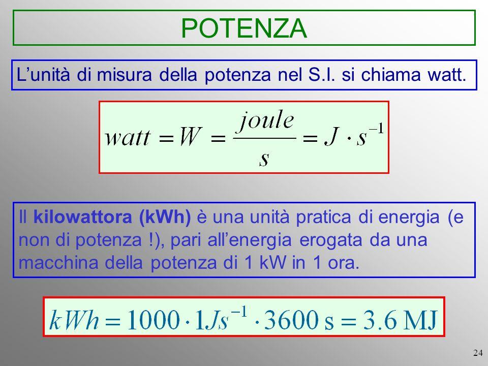 24 POTENZA Lunità di misura della potenza nel S.I. si chiama watt. Il kilowattora (kWh) è una unità pratica di energia (e non di potenza !), pari alle