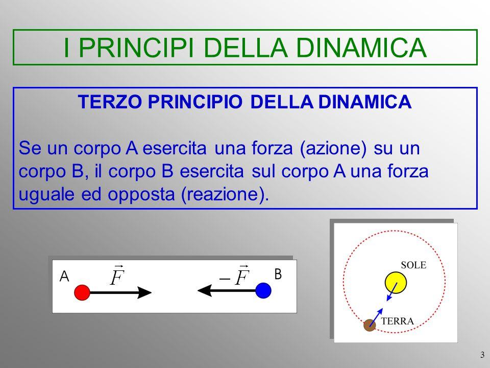 3 I PRINCIPI DELLA DINAMICA TERZO PRINCIPIO DELLA DINAMICA Se un corpo A esercita una forza (azione) su un corpo B, il corpo B esercita sul corpo A un