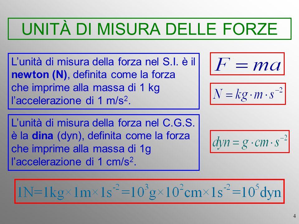 4 UNITÀ DI MISURA DELLE FORZE Lunità di misura della forza nel S.I. è il newton (N), definita come la forza che imprime alla massa di 1 kg laccelerazi