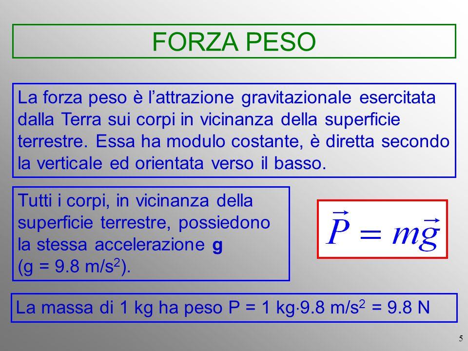 5 FORZA PESO La forza peso è lattrazione gravitazionale esercitata dalla Terra sui corpi in vicinanza della superficie terrestre. Essa ha modulo costa