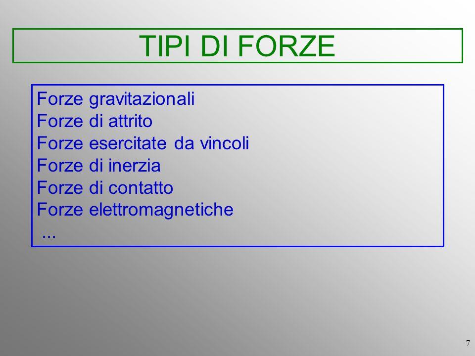 7 TIPI DI FORZE Forze gravitazionali Forze di attrito Forze esercitate da vincoli Forze di inerzia Forze di contatto Forze elettromagnetiche...