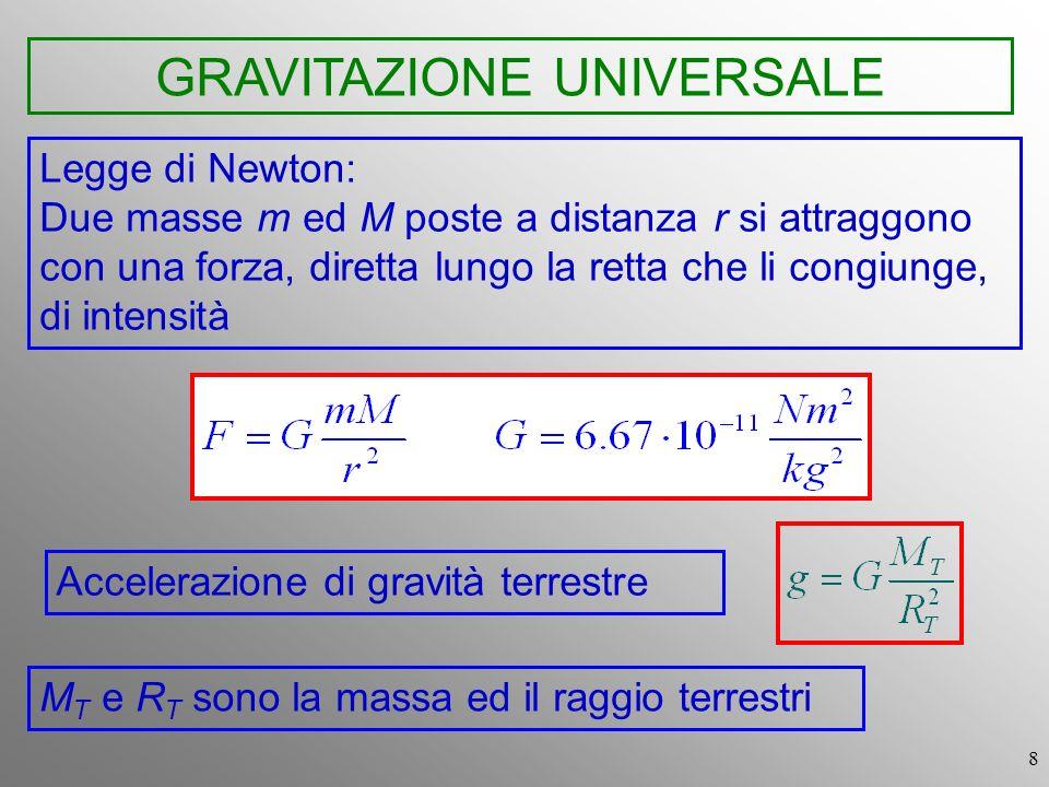 8 GRAVITAZIONE UNIVERSALE Legge di Newton: Due masse m ed M poste a distanza r si attraggono con una forza, diretta lungo la retta che li congiunge, d