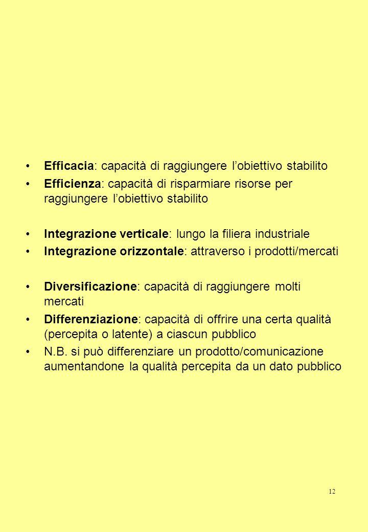 12 Efficacia: capacità di raggiungere lobiettivo stabilito Efficienza: capacità di risparmiare risorse per raggiungere lobiettivo stabilito Integrazio