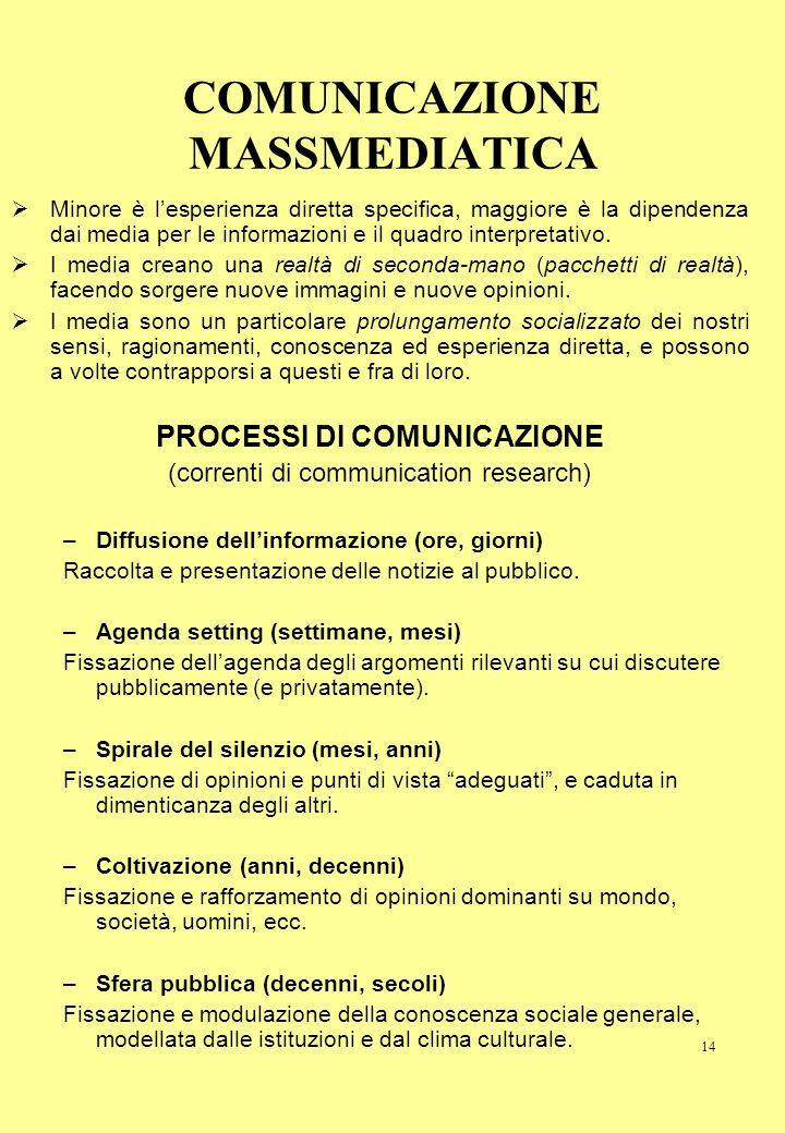 14 COMUNICAZIONE MASSMEDIATICA Minore è lesperienza diretta specifica, maggiore è la dipendenza dai media per le informazioni e il quadro interpretati