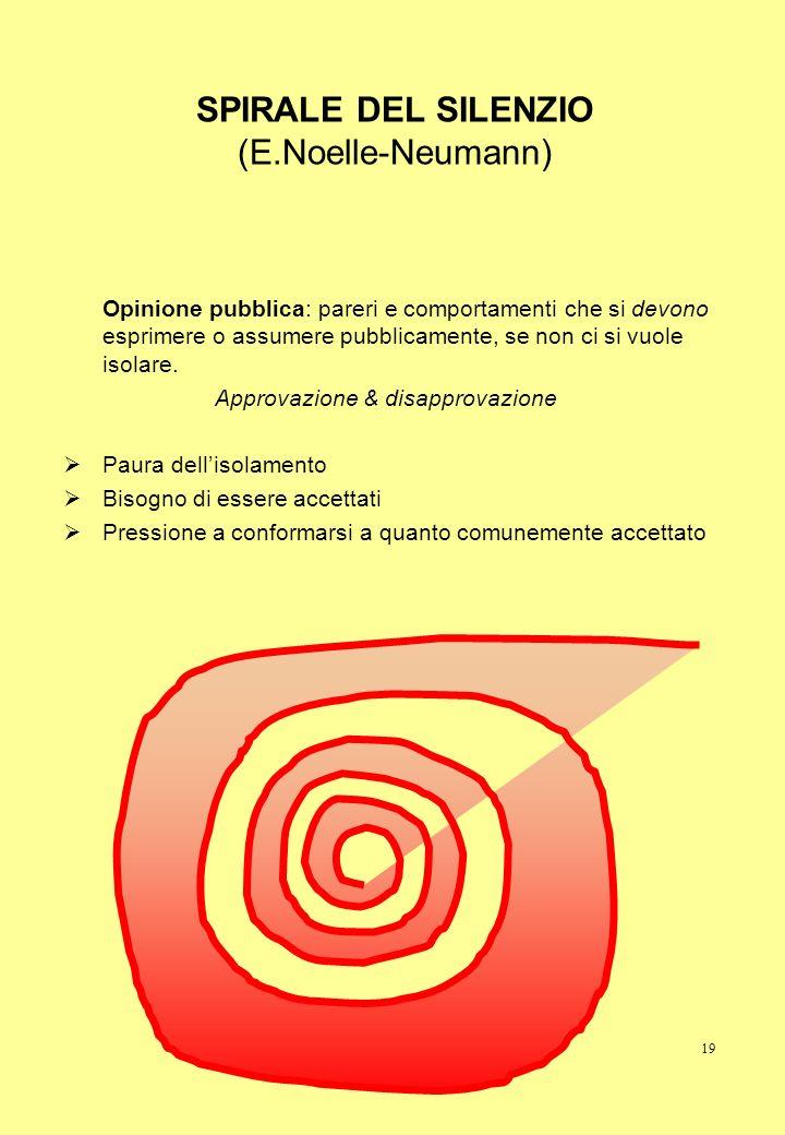 19 SPIRALE DEL SILENZIO (E.Noelle-Neumann) Opinione pubblica: pareri e comportamenti che si devono esprimere o assumere pubblicamente, se non ci si vu