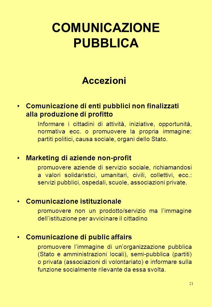 21 COMUNICAZIONE PUBBLICA Accezioni Comunicazione di enti pubblici non finalizzati alla produzione di profitto Informare i cittadini di attività, iniz