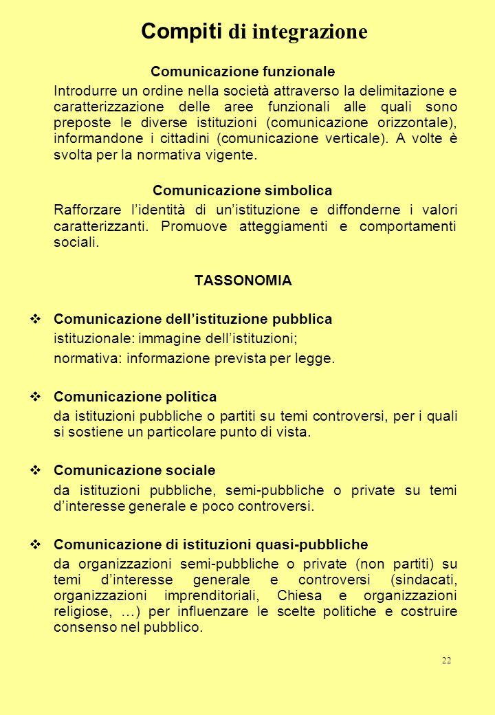 22 Compiti di integrazione Comunicazione funzionale Introdurre un ordine nella società attraverso la delimitazione e caratterizzazione delle aree funz