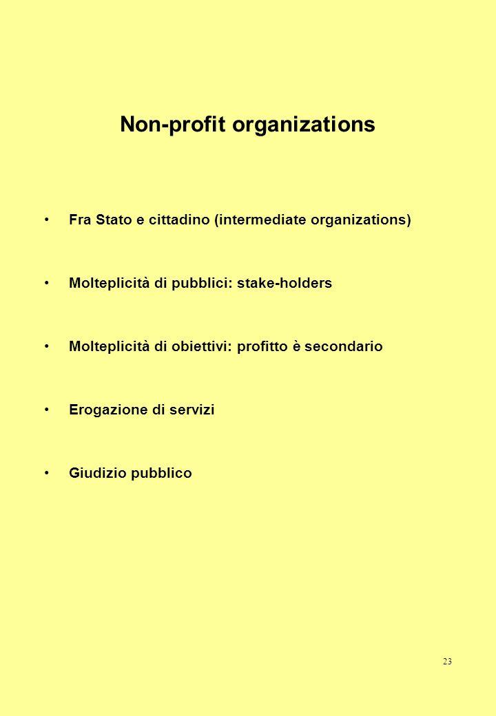 23 Non-profit organizations Fra Stato e cittadino (intermediate organizations) Molteplicità di pubblici: stake-holders Molteplicità di obiettivi: prof