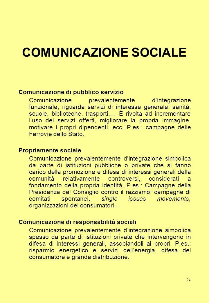 24 COMUNICAZIONE SOCIALE Comunicazione di pubblico servizio Comunicazione prevalentemente dintegrazione funzionale, riguarda servizi di interesse gene