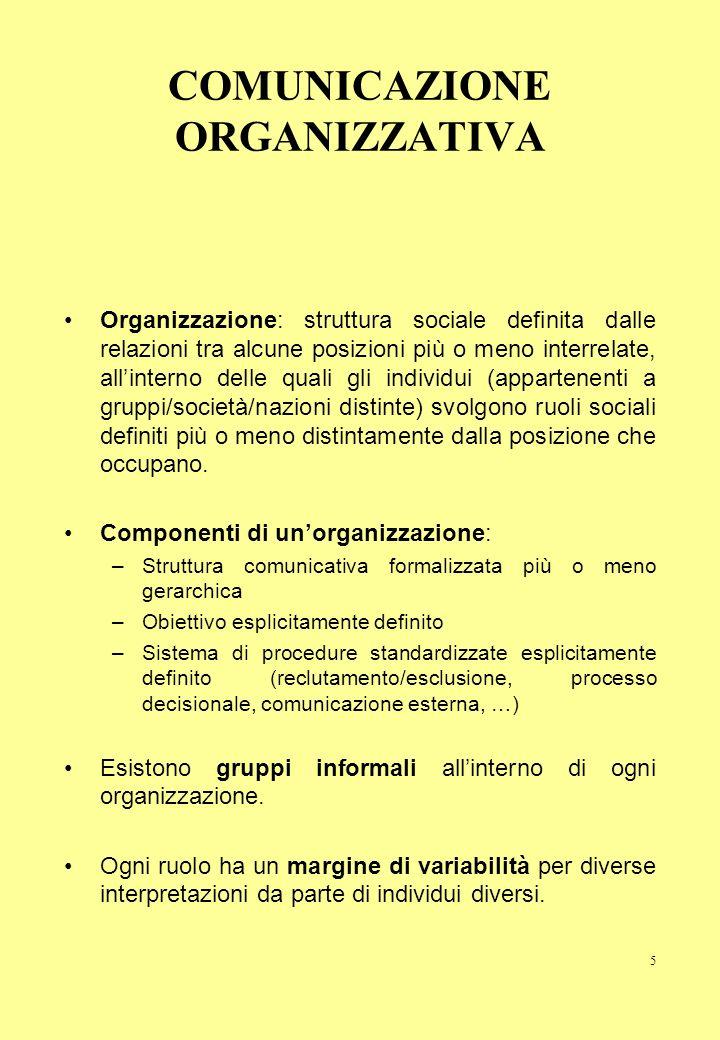 5 COMUNICAZIONE ORGANIZZATIVA Organizzazione: struttura sociale definita dalle relazioni tra alcune posizioni più o meno interrelate, allinterno delle